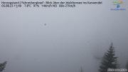 HD Panorama Blick vom Herzogstand Süden auf den Walchensee